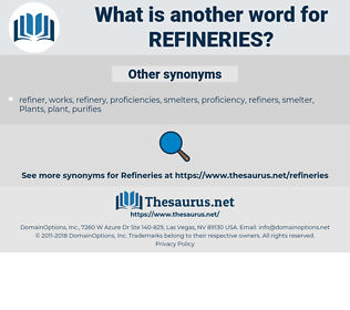 Refineries, synonym Refineries, another word for Refineries, words like Refineries, thesaurus Refineries