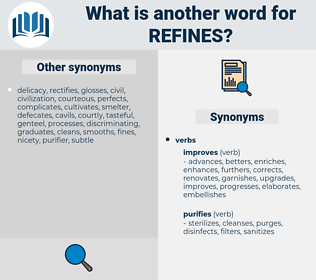 refines, synonym refines, another word for refines, words like refines, thesaurus refines