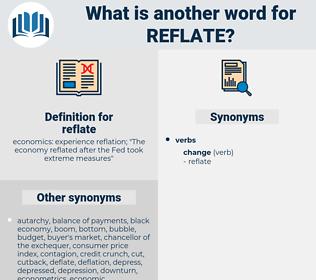 reflate, synonym reflate, another word for reflate, words like reflate, thesaurus reflate