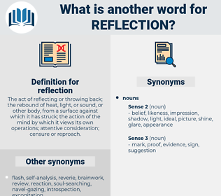 reflection, synonym reflection, another word for reflection, words like reflection, thesaurus reflection