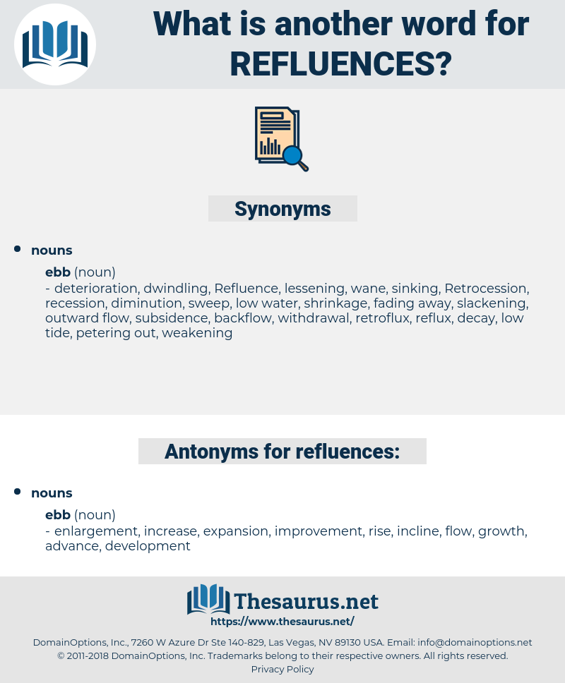 refluences, synonym refluences, another word for refluences, words like refluences, thesaurus refluences