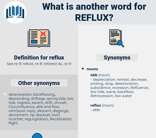 reflux, synonym reflux, another word for reflux, words like reflux, thesaurus reflux