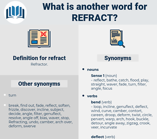 refract, synonym refract, another word for refract, words like refract, thesaurus refract