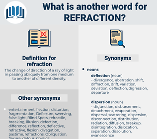refraction, synonym refraction, another word for refraction, words like refraction, thesaurus refraction