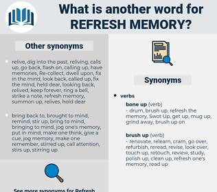 refresh memory, synonym refresh memory, another word for refresh memory, words like refresh memory, thesaurus refresh memory