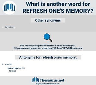refresh one's memory, synonym refresh one's memory, another word for refresh one's memory, words like refresh one's memory, thesaurus refresh one's memory