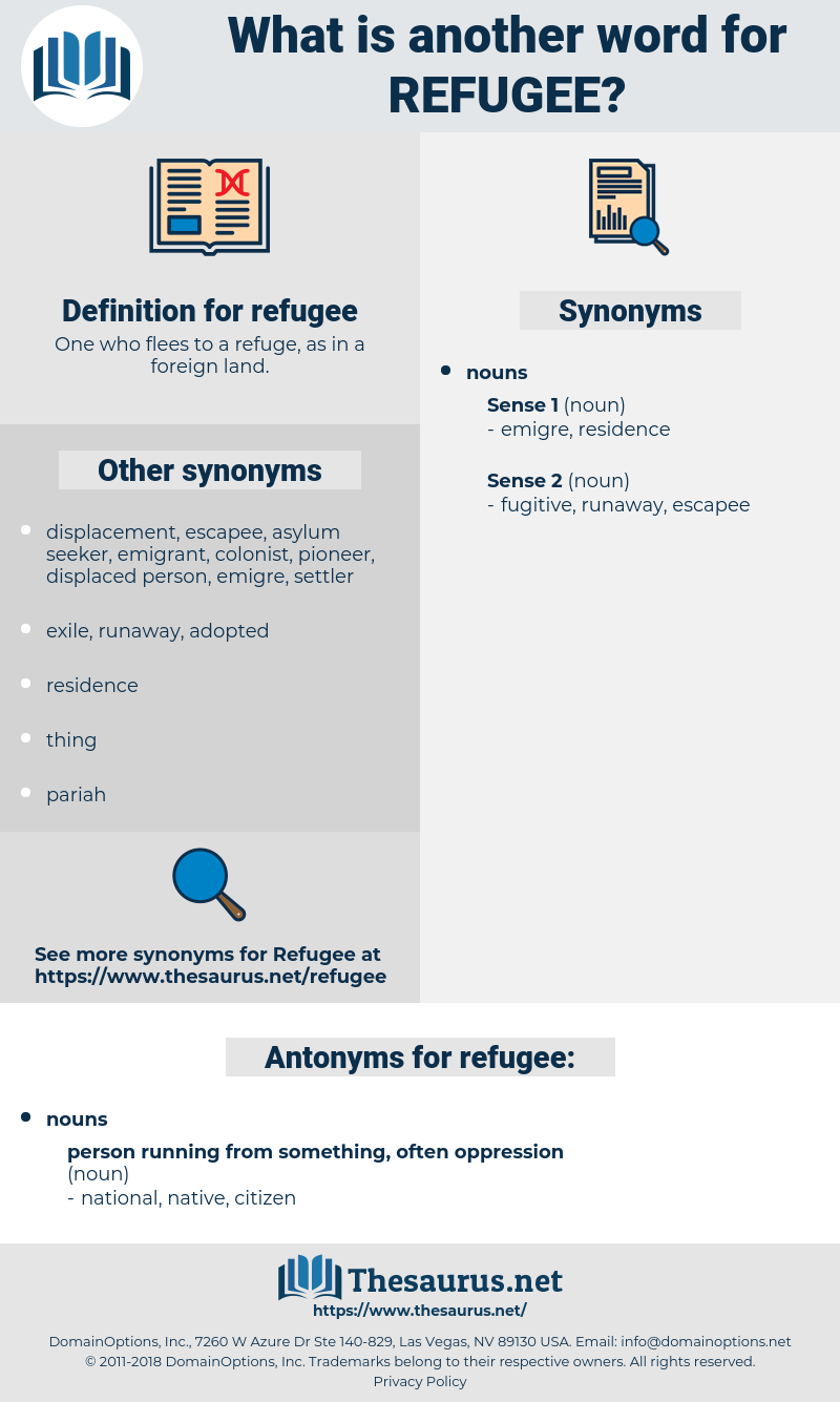 refugee, synonym refugee, another word for refugee, words like refugee, thesaurus refugee