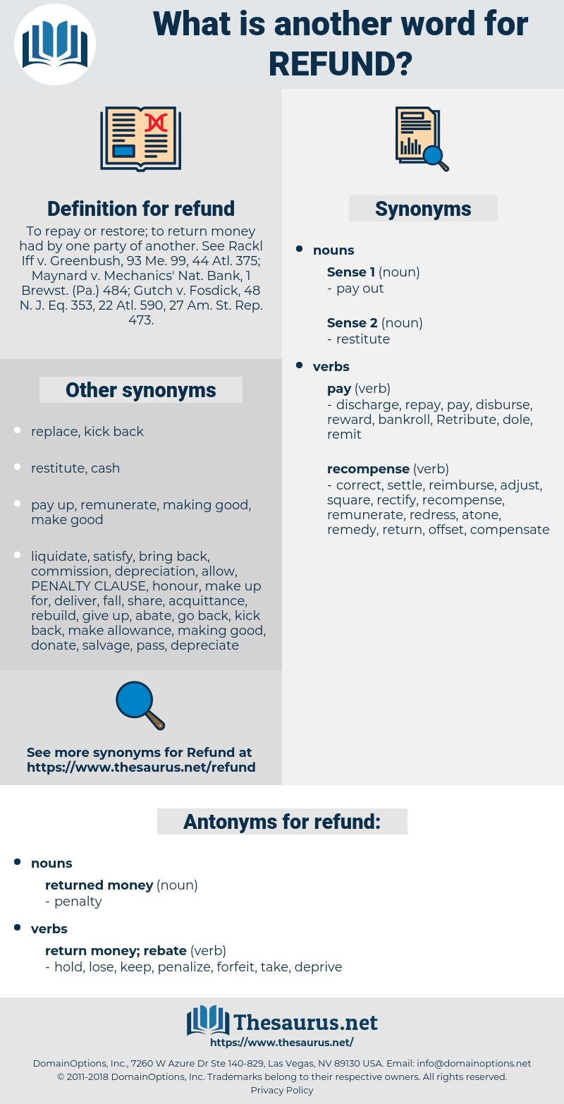 refund, synonym refund, another word for refund, words like refund, thesaurus refund