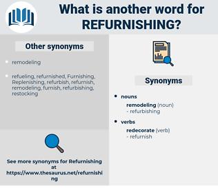 refurnishing, synonym refurnishing, another word for refurnishing, words like refurnishing, thesaurus refurnishing