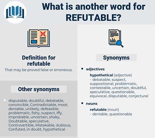 refutable, synonym refutable, another word for refutable, words like refutable, thesaurus refutable