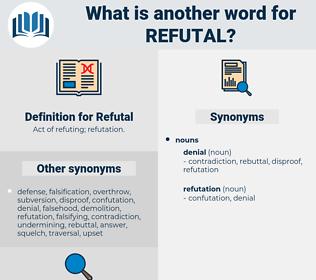 Refutal, synonym Refutal, another word for Refutal, words like Refutal, thesaurus Refutal