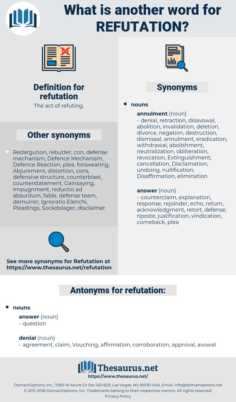 refutation, synonym refutation, another word for refutation, words like refutation, thesaurus refutation
