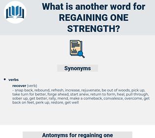 regaining one strength, synonym regaining one strength, another word for regaining one strength, words like regaining one strength, thesaurus regaining one strength
