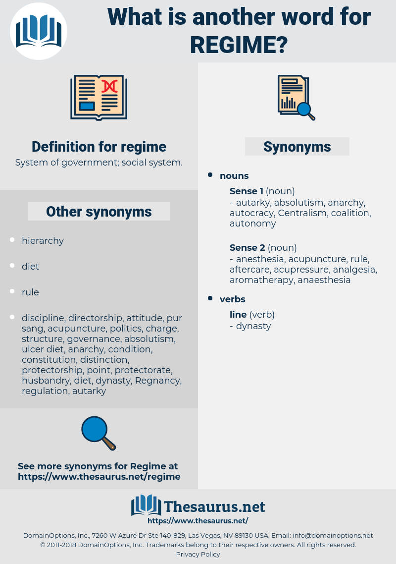 synonyms for regime
