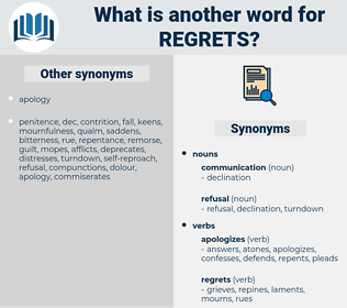 regrets, synonym regrets, another word for regrets, words like regrets, thesaurus regrets