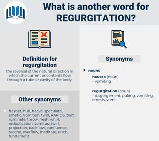 regurgitation, synonym regurgitation, another word for regurgitation, words like regurgitation, thesaurus regurgitation