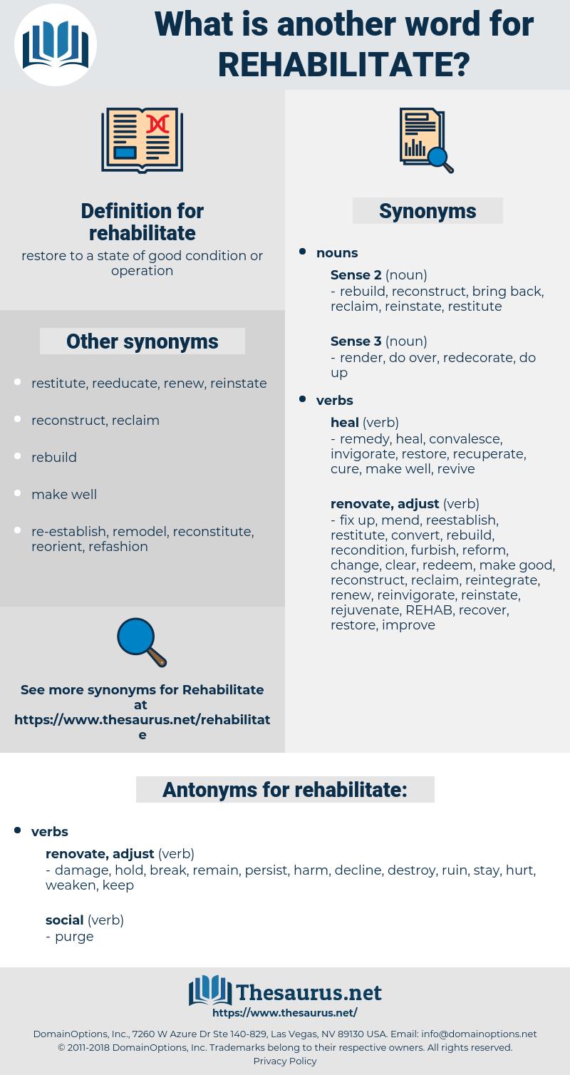 rehabilitate, synonym rehabilitate, another word for rehabilitate, words like rehabilitate, thesaurus rehabilitate