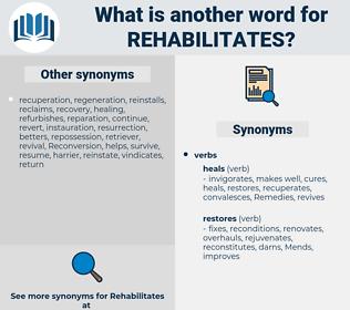 rehabilitates, synonym rehabilitates, another word for rehabilitates, words like rehabilitates, thesaurus rehabilitates