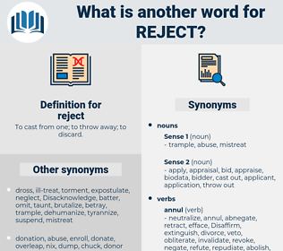 reject, synonym reject, another word for reject, words like reject, thesaurus reject