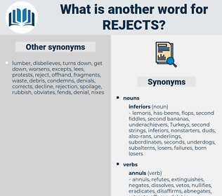rejects, synonym rejects, another word for rejects, words like rejects, thesaurus rejects