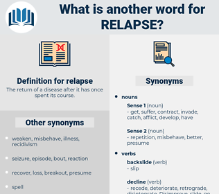 relapse, synonym relapse, another word for relapse, words like relapse, thesaurus relapse