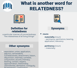 relatedness, synonym relatedness, another word for relatedness, words like relatedness, thesaurus relatedness