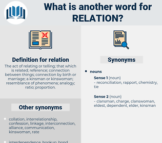 relation, synonym relation, another word for relation, words like relation, thesaurus relation