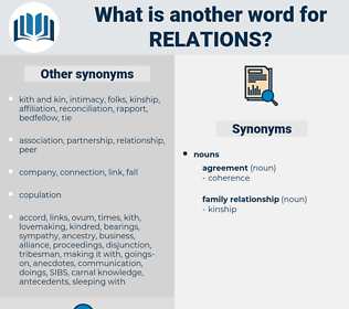 relations, synonym relations, another word for relations, words like relations, thesaurus relations