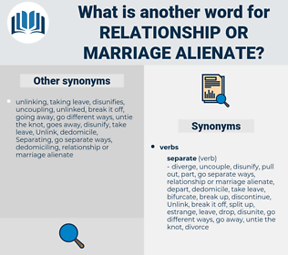 relationship or marriage alienate, synonym relationship or marriage alienate, another word for relationship or marriage alienate, words like relationship or marriage alienate, thesaurus relationship or marriage alienate