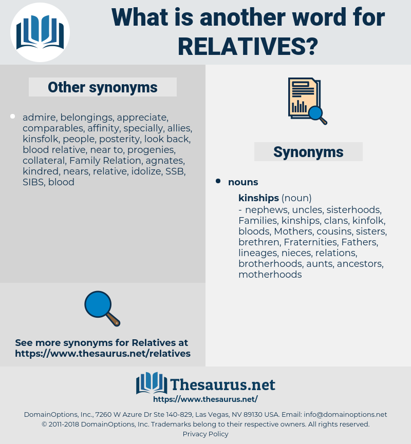 Relatives, synonym Relatives, another word for Relatives, words like Relatives, thesaurus Relatives