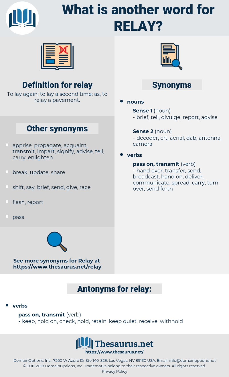 relay, synonym relay, another word for relay, words like relay, thesaurus relay