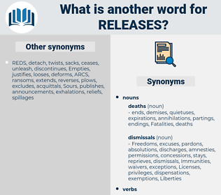 releases, synonym releases, another word for releases, words like releases, thesaurus releases