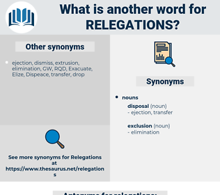 relegations, synonym relegations, another word for relegations, words like relegations, thesaurus relegations