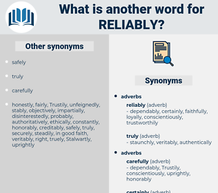 reliably, synonym reliably, another word for reliably, words like reliably, thesaurus reliably