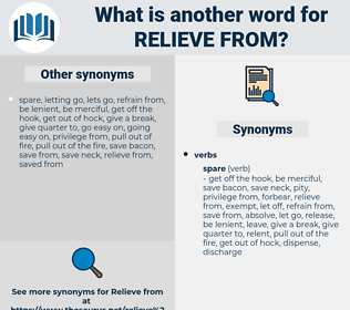 relieve from, synonym relieve from, another word for relieve from, words like relieve from, thesaurus relieve from