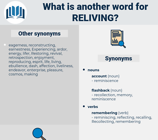 reliving, synonym reliving, another word for reliving, words like reliving, thesaurus reliving