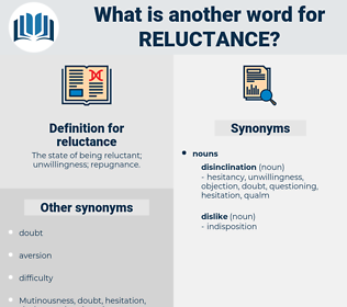 reluctance, synonym reluctance, another word for reluctance, words like reluctance, thesaurus reluctance