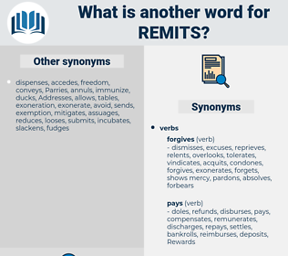remits, synonym remits, another word for remits, words like remits, thesaurus remits