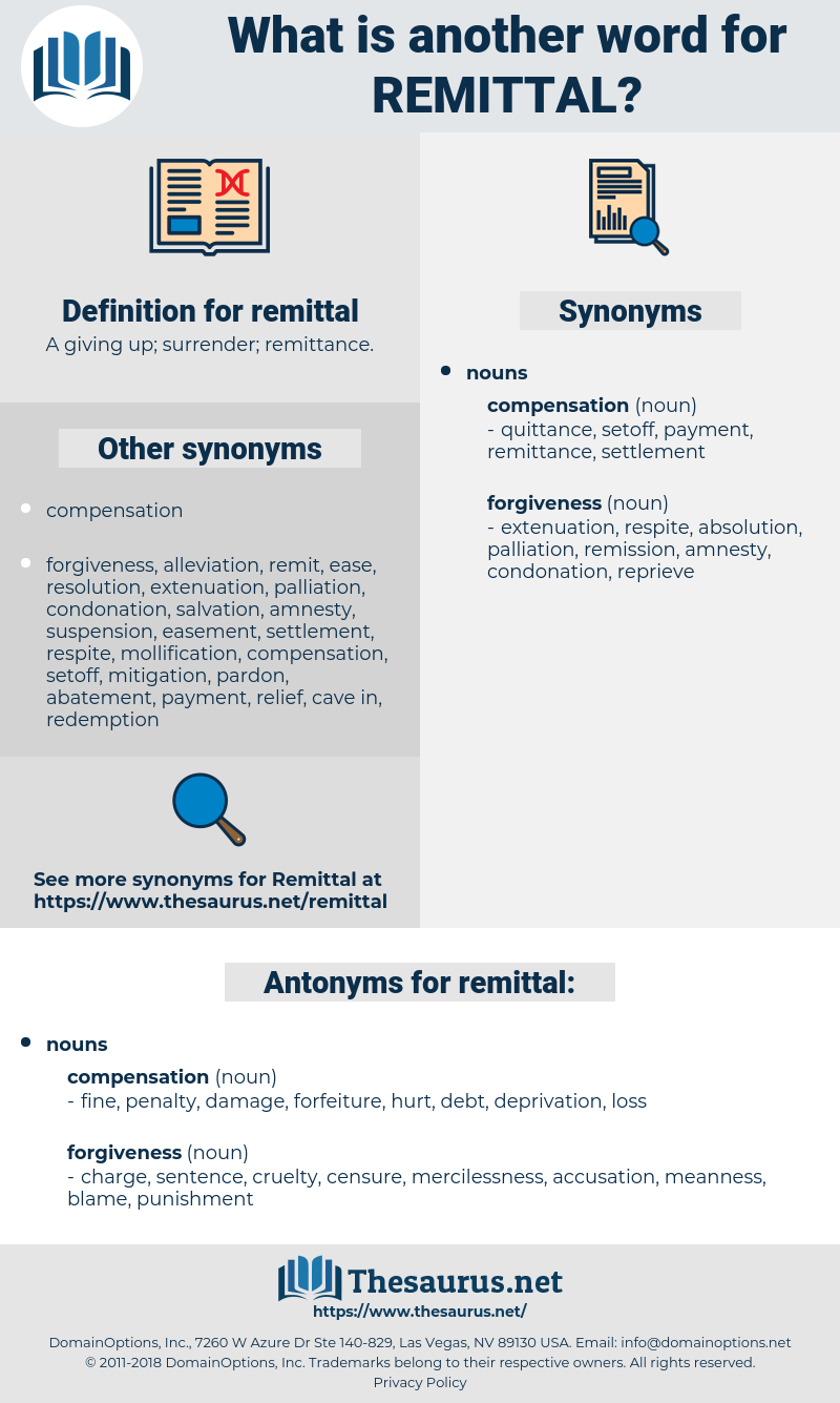 remittal, synonym remittal, another word for remittal, words like remittal, thesaurus remittal