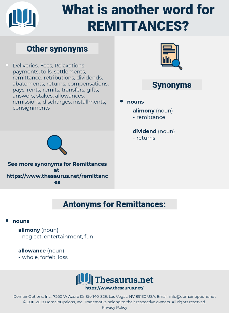 Remittances, synonym Remittances, another word for Remittances, words like Remittances, thesaurus Remittances