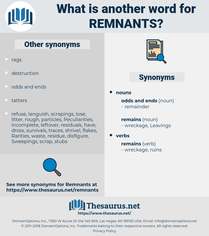 remnants, synonym remnants, another word for remnants, words like remnants, thesaurus remnants