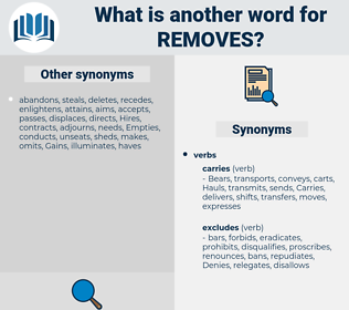removes, synonym removes, another word for removes, words like removes, thesaurus removes