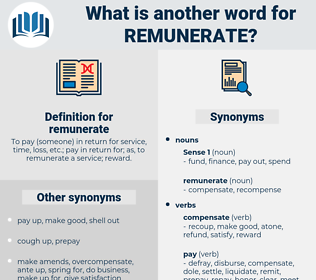 remunerate, synonym remunerate, another word for remunerate, words like remunerate, thesaurus remunerate
