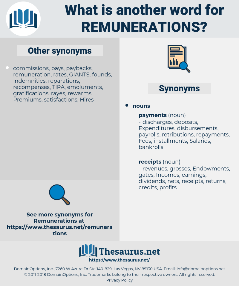 Remunerations, synonym Remunerations, another word for Remunerations, words like Remunerations, thesaurus Remunerations