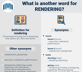 rendering, synonym rendering, another word for rendering, words like rendering, thesaurus rendering