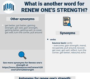 renew one's strength, synonym renew one's strength, another word for renew one's strength, words like renew one's strength, thesaurus renew one's strength