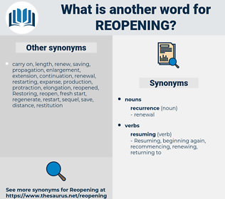 reopening, synonym reopening, another word for reopening, words like reopening, thesaurus reopening