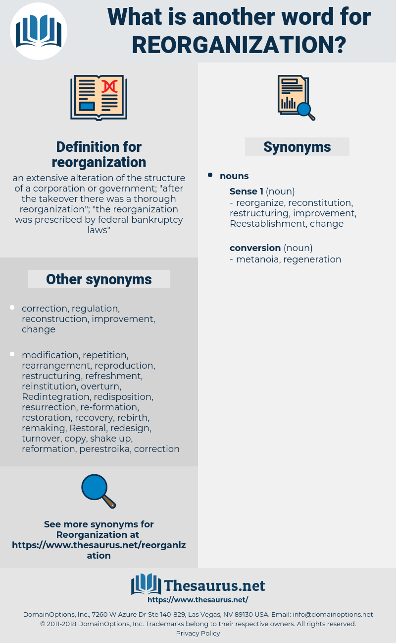 reorganization, synonym reorganization, another word for reorganization, words like reorganization, thesaurus reorganization