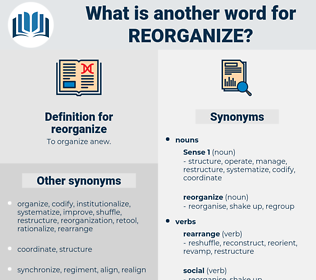 reorganize, synonym reorganize, another word for reorganize, words like reorganize, thesaurus reorganize