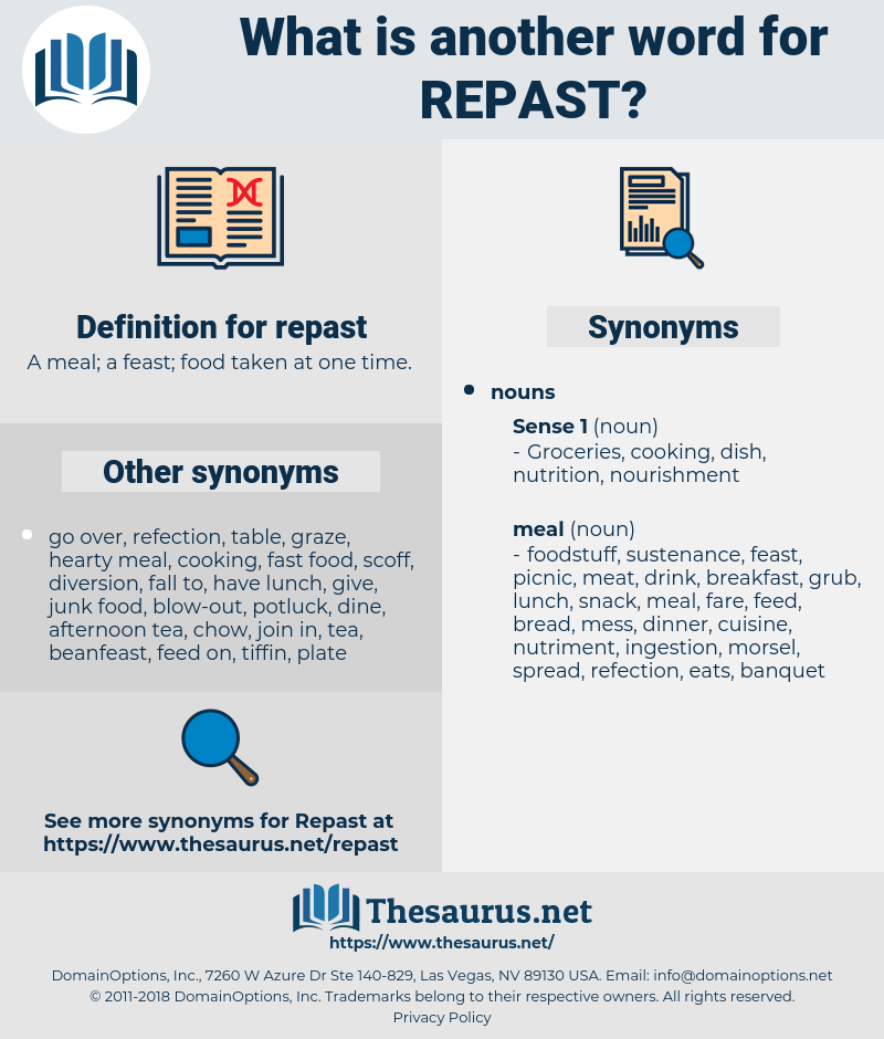 repast, synonym repast, another word for repast, words like repast, thesaurus repast
